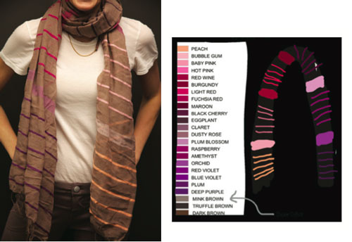 FashionABLE scarves for Alt Summit