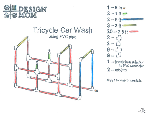 Tricycle Car Wash Plan - Design Mom