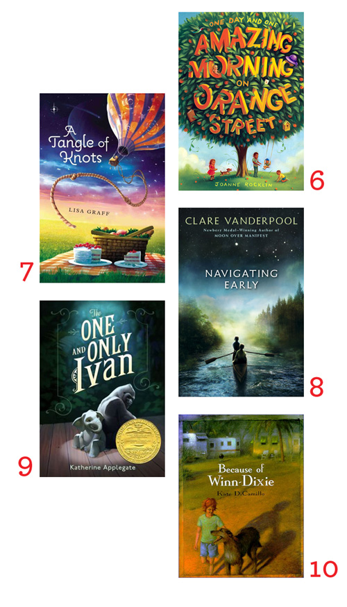 Bored kids? Here are 10 Wonderful End-of-Summer Chapter Books.