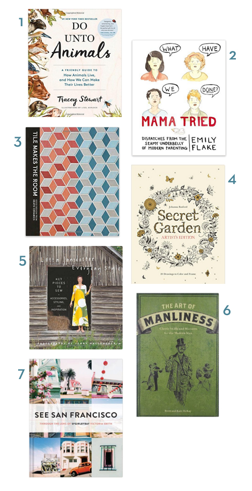 books for gifting