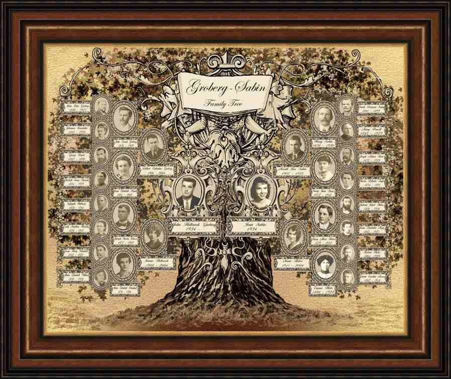 Family Tree Design Mom
