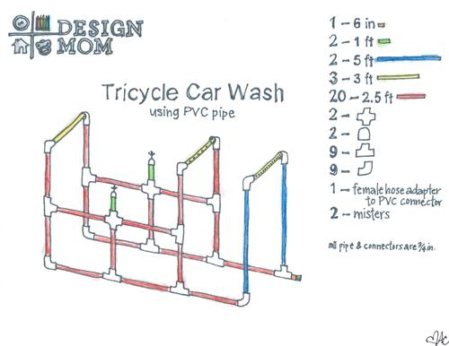 Diy tricycle car wash design mom tricycle car wash plan design mom malvernweather Images