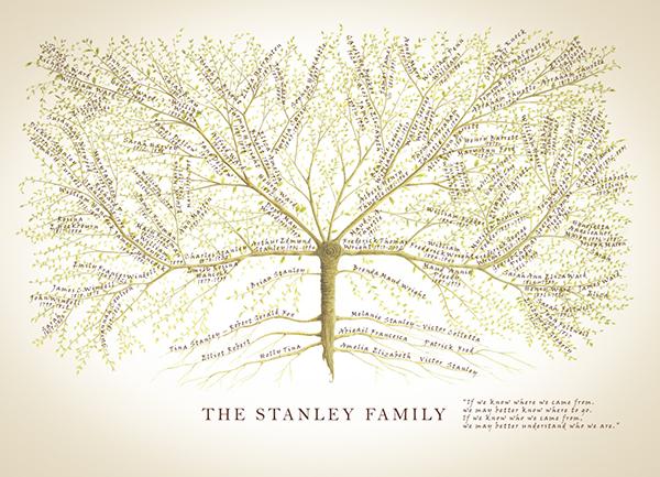 photos of family trees